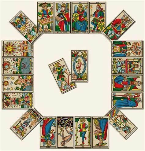 ¿Cómo pueden los símbolos del tarot decodificados ayudarlo a descubrir oportunidades ocultas?